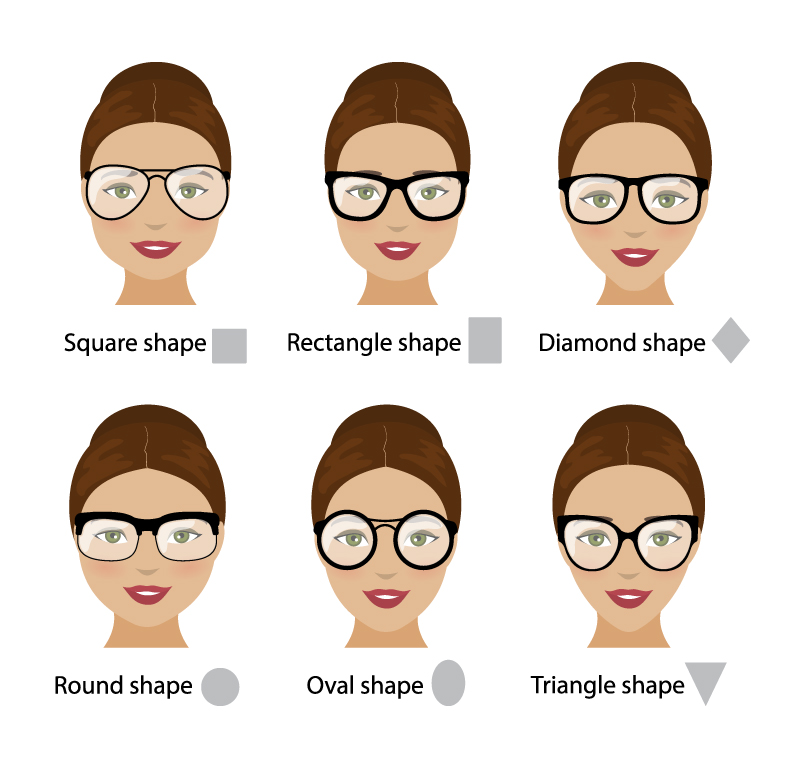 Face Shape, Perfect fit, Round, Square, Eye Glasses